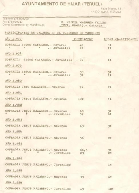 Cofradía Jesús Nazareno en el Concurso de Tambores de Híjar entre los años 1977 y 1994 - Documento de Miguel Magrazó
