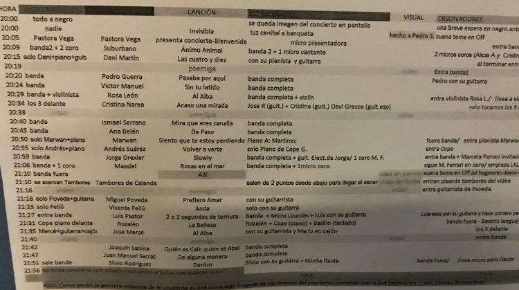 Set List de canciones y colaboradores del Homenaje a Luis Eduardo Aute, Madrid 10/12/2018